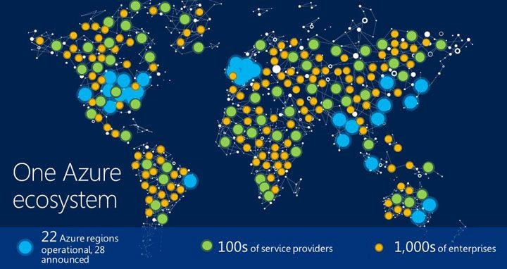 Azure Ecosystem - Azure Datacenters