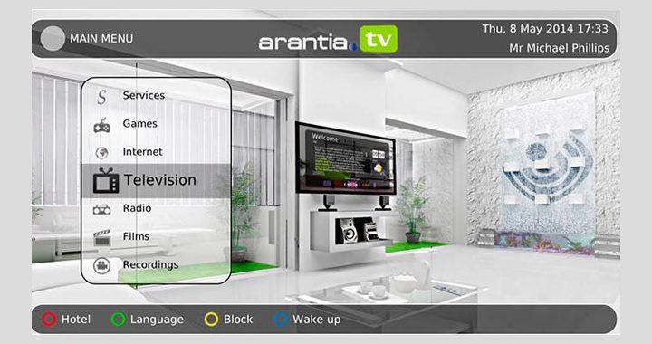 Televes Arantia Interactive IPTV - Λύσεις για Ξενοδοχεία